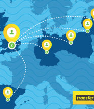 Smart Business Idea: Moving Money Hassle-Free Between Countries