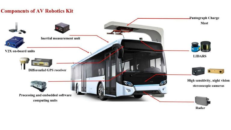 driverless-buses